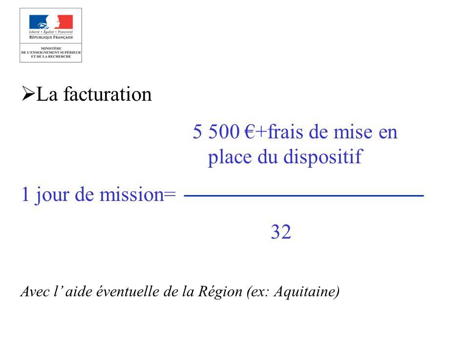 La facturation 5 500 +frais de mise en place du dispositif 1 jour de mission= 32 Avec l aide éventuelle de la Région (ex: Aquitaine)