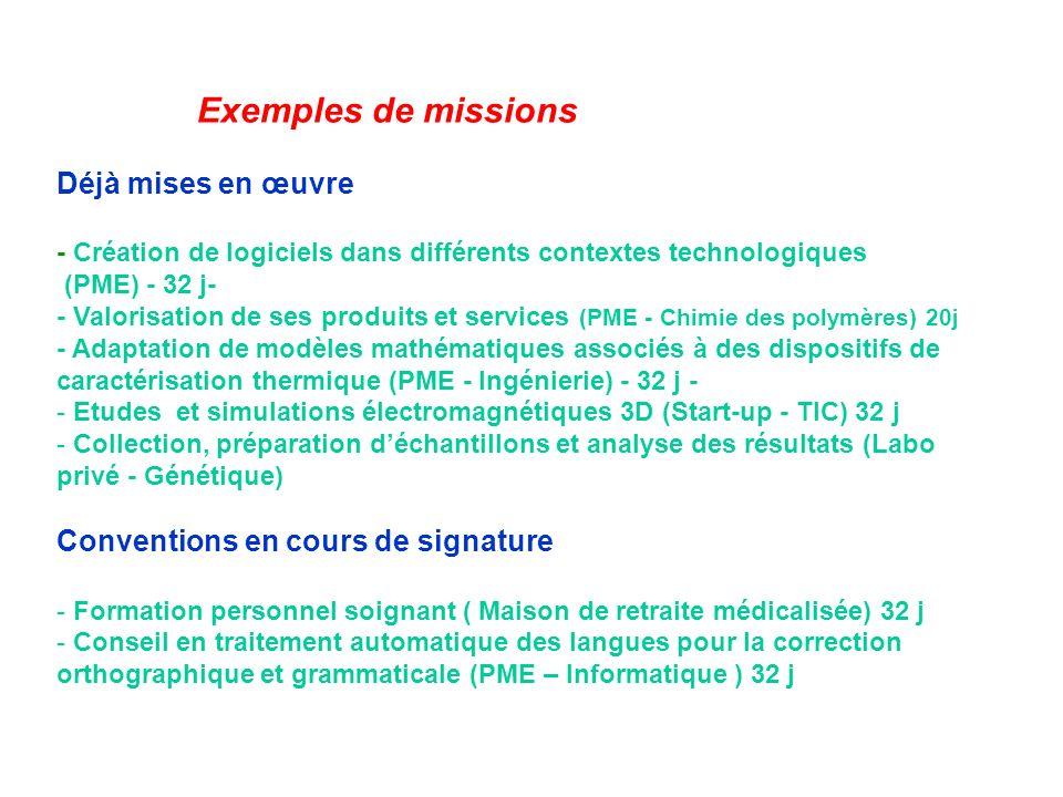 Déjà mises en œuvre - Création de logiciels dans différents contextes technologiques (PME) - 32 j- - Valorisation de ses produits et services (PME - Chimie des polymères) 20j - Adaptation de modèles mathématiques associés à des dispositifs de caractérisation thermique (PME - Ingénierie) - 32 j - - Etudes et simulations électromagnétiques 3D (Start-up - TIC) 32 j - Collection, préparation déchantillons et analyse des résultats (Labo privé - Génétique) Conventions en cours de signature - Formation personnel soignant ( Maison de retraite médicalisée) 32 j - Conseil en traitement automatique des langues pour la correction orthographique et grammaticale (PME – Informatique ) 32 j Exemples de missions
