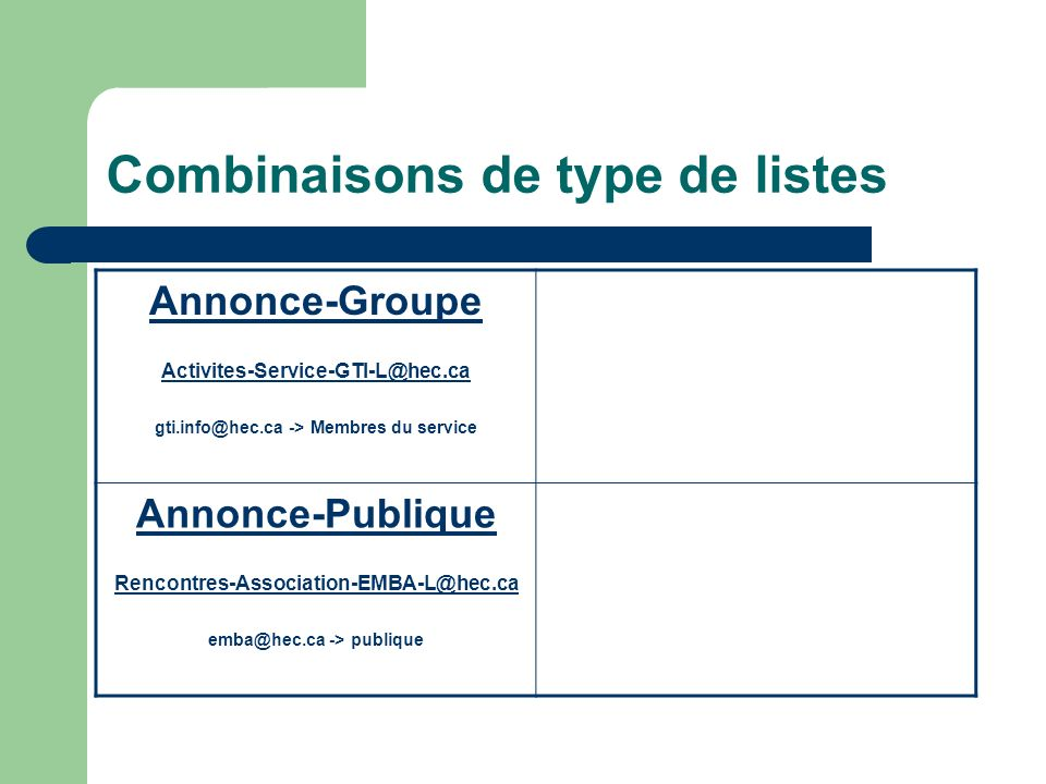 Combinaisons de type de listes Annonce-Groupe Activites-Service-GTI-L@hec.ca gti.info@hec.ca -> Membres du service Annonce-Publique Rencontres-Association-EMBA-L@hec.ca emba@hec.ca -> publique