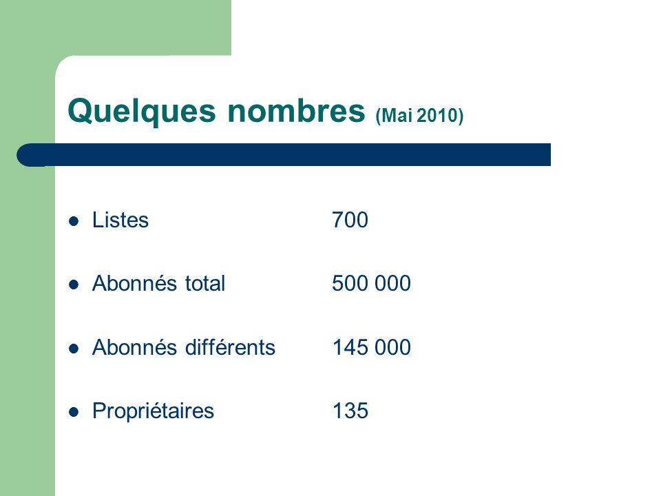 Quelques nombres (Mai 2010) Listes700 Abonnés total500 000 Abonnés différents145 000 Propriétaires135