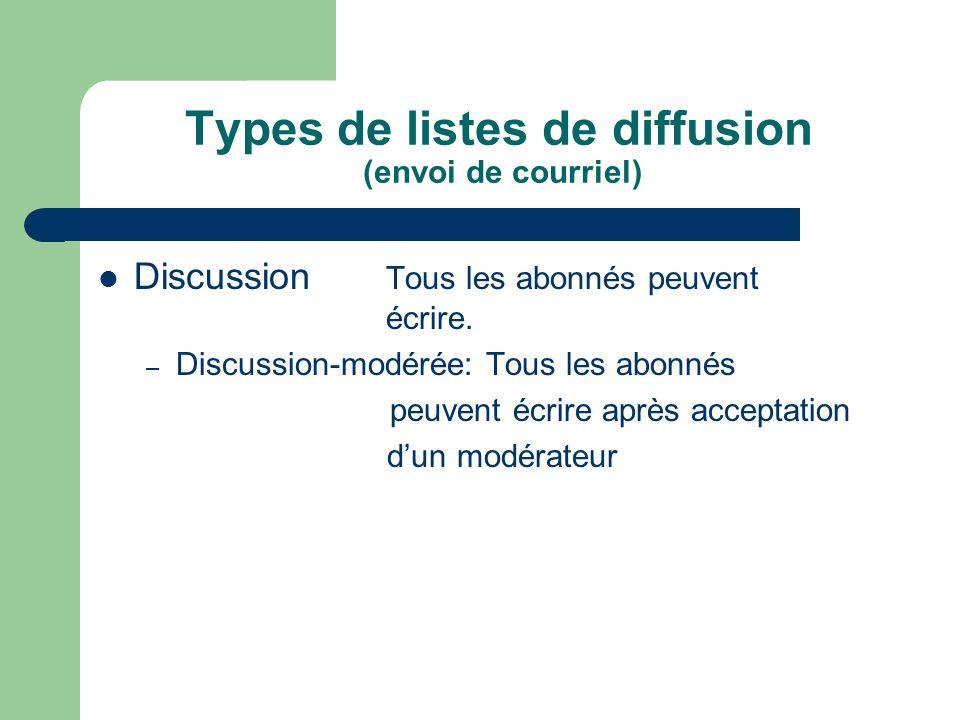 Types de listes de diffusion (envoi de courriel) Discussion Tous les abonnés peuvent écrire. – Discussion-modérée: Tous les abonnés peuvent écrire apr