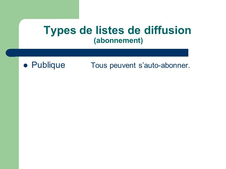 Types de listes de diffusion (abonnement) Publique Tous peuvent sauto-abonner.