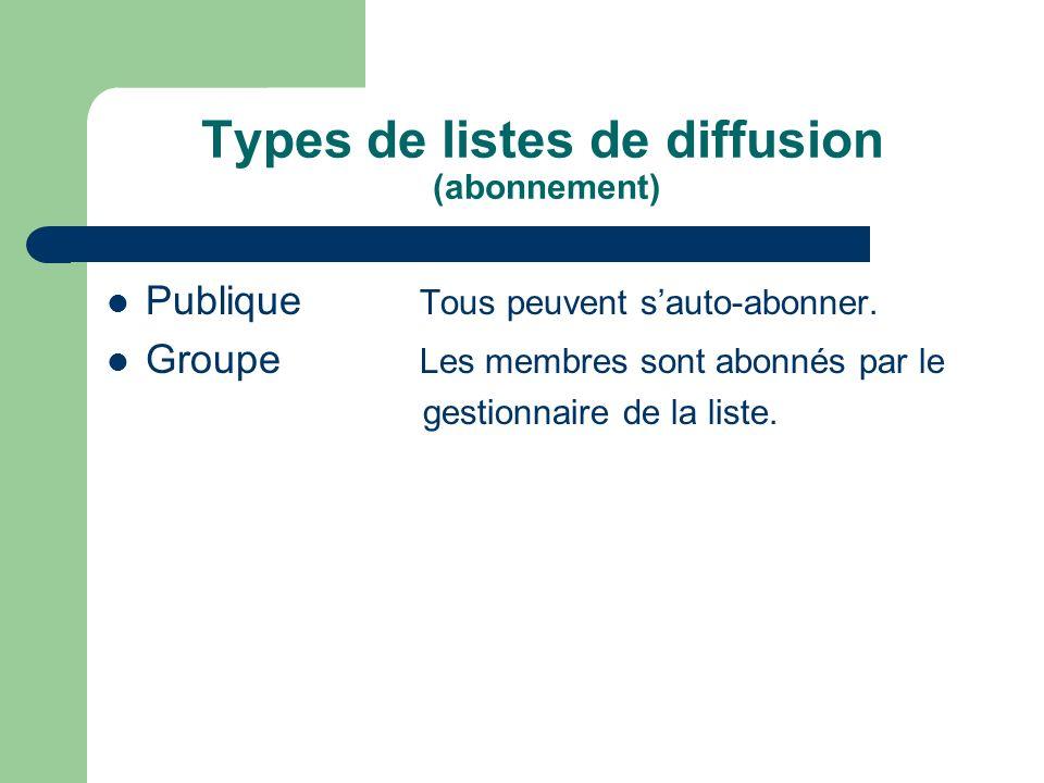 Types de listes de diffusion (abonnement) Publique Tous peuvent sauto-abonner. Groupe Les membres sont abonnés par le gestionnaire de la liste.