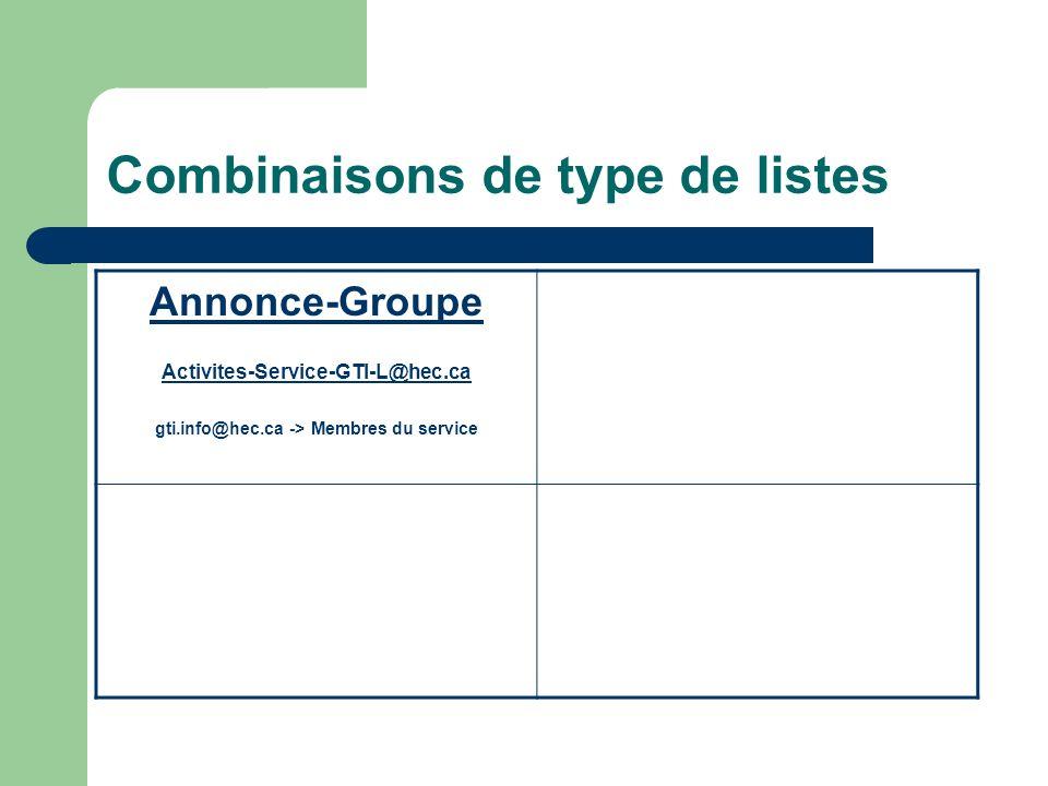 Combinaisons de type de listes Annonce-Groupe Activites-Service-GTI-L@hec.ca gti.info@hec.ca -> Membres du service