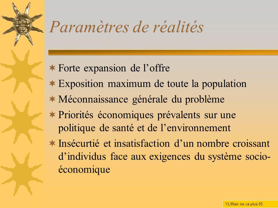 Paramètres de réalités Forte expansion de loffre Exposition maximum de toute la population Méconnaissance générale du problème Priorités économiques p
