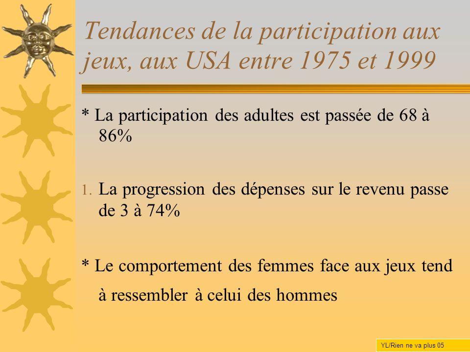 Tendances de la participation aux jeux, aux USA entre 1975 et 1999 * La participation des adultes est passée de 68 à 86% 1. La progression des dépense
