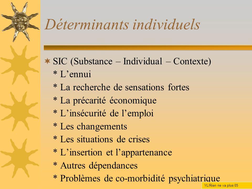 Déterminants individuels SIC (Substance – Individual – Contexte) * Lennui * La recherche de sensations fortes * La précarité économique * Linsécurité
