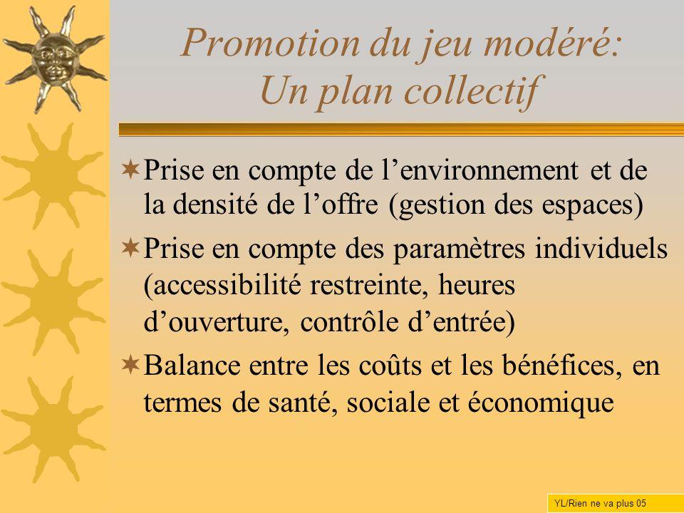 Promotion du jeu modéré: Un plan collectif Prise en compte de lenvironnement et de la densité de loffre (gestion des espaces) Prise en compte des para