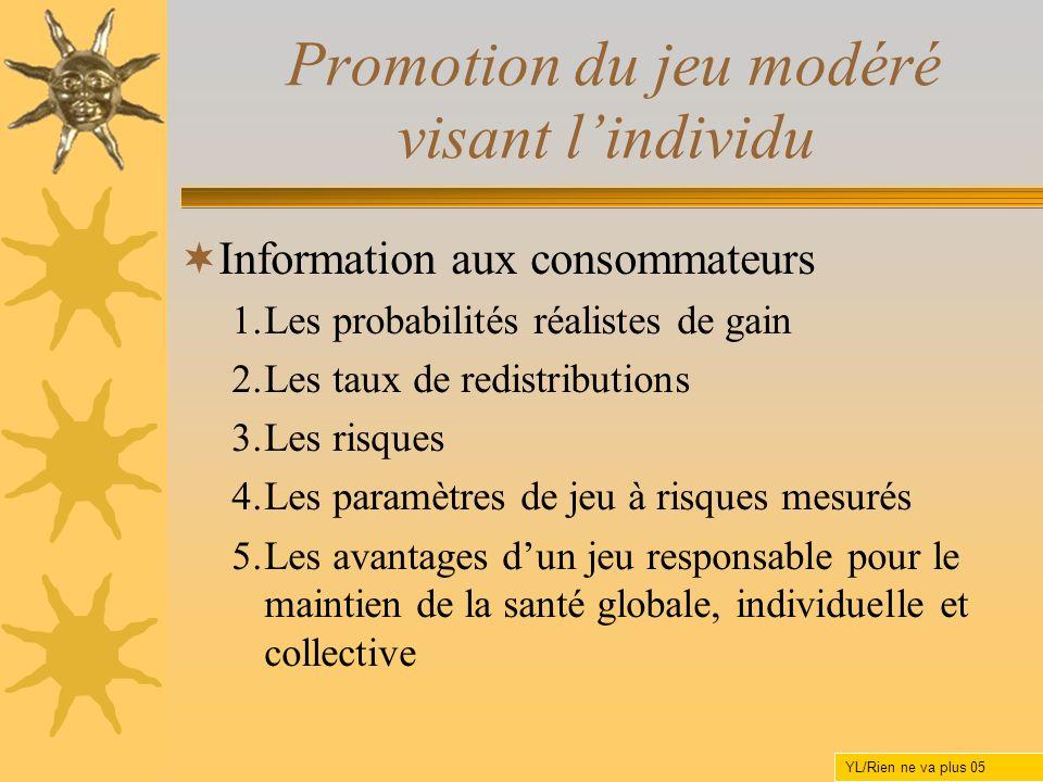 Promotion du jeu modéré visant lindividu Information aux consommateurs 1.Les probabilités réalistes de gain 2.Les taux de redistributions 3.Les risque