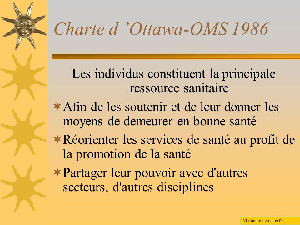 Charte d Ottawa-OMS 1986 Les individus constituent la principale ressource sanitaire Afin de les soutenir et de leur donner les moyens de demeurer en