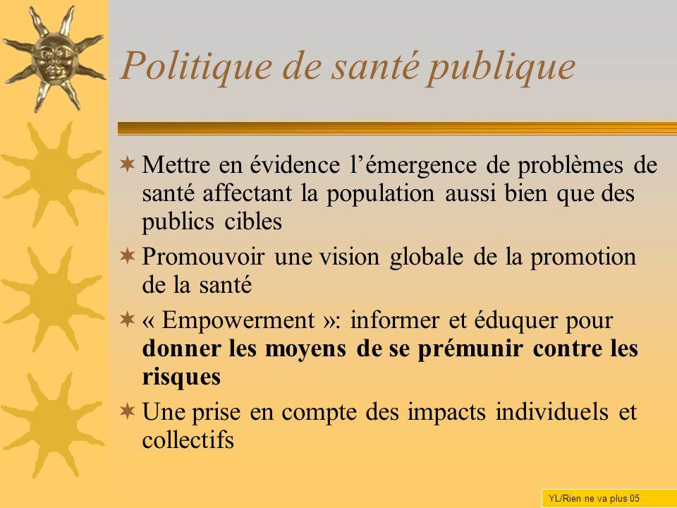 Politique de santé publique Mettre en évidence lémergence de problèmes de santé affectant la population aussi bien que des publics cibles Promouvoir u