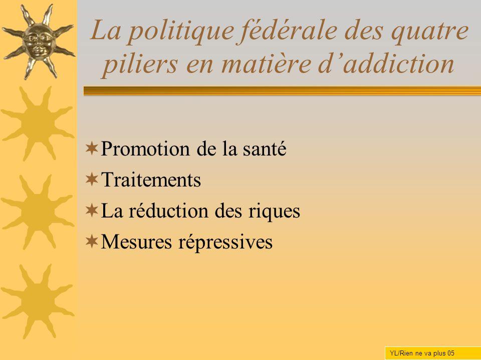 La politique fédérale des quatre piliers en matière daddiction Promotion de la santé Traitements La réduction des riques Mesures répressives YL/Rien n
