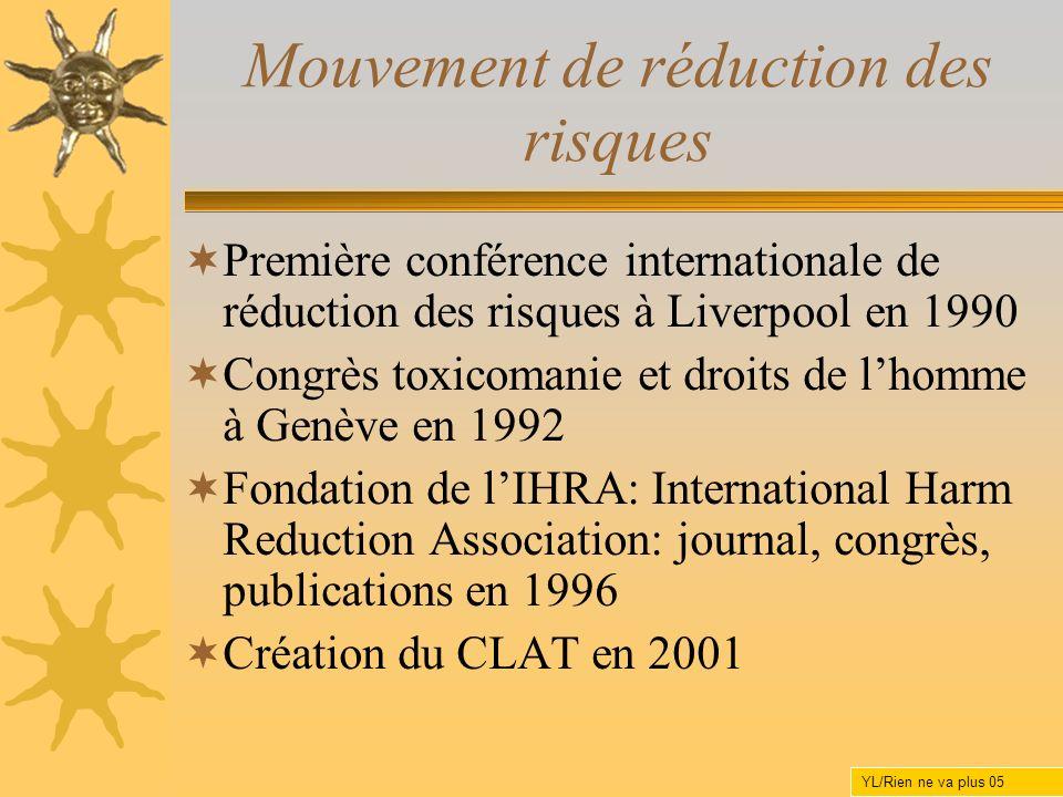 Mouvement de réduction des risques Première conférence internationale de réduction des risques à Liverpool en 1990 Congrès toxicomanie et droits de lh