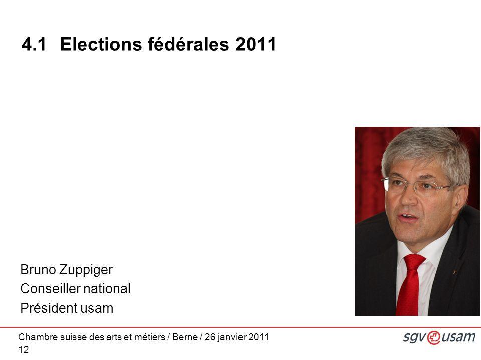 Chambre suisse des arts et métiers / Berne / 26 janvier 2011 12 4.1 Elections fédérales 2011 Bruno Zuppiger Conseiller national Président usam