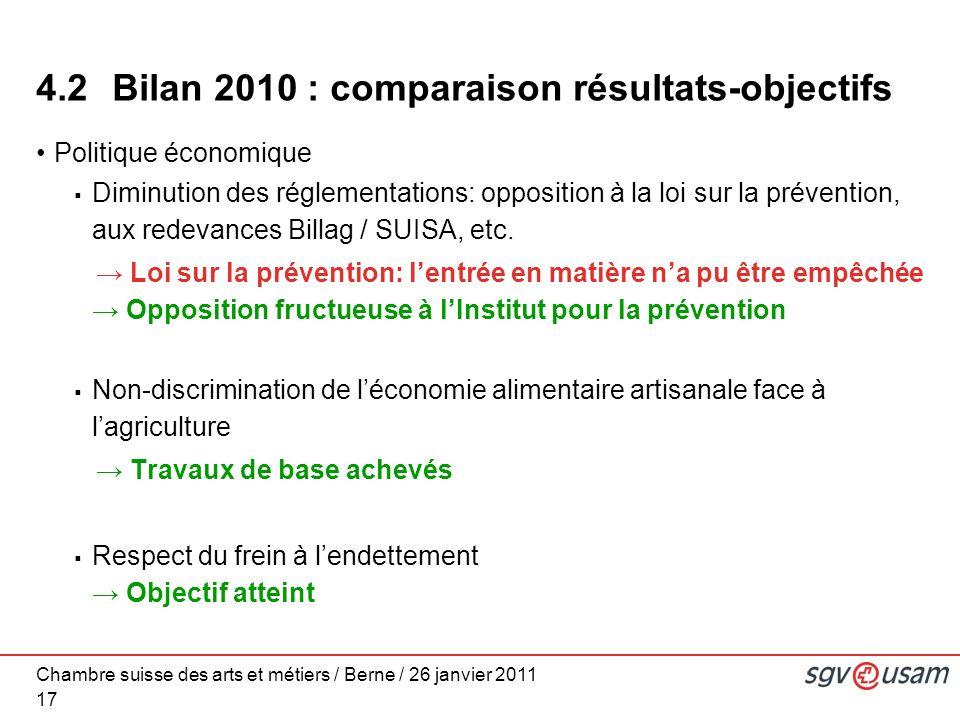 Chambre suisse des arts et métiers / Berne / 26 janvier 2011 17 Politique économique Diminution des réglementations: opposition à la loi sur la prévention, aux redevances Billag / SUISA, etc.