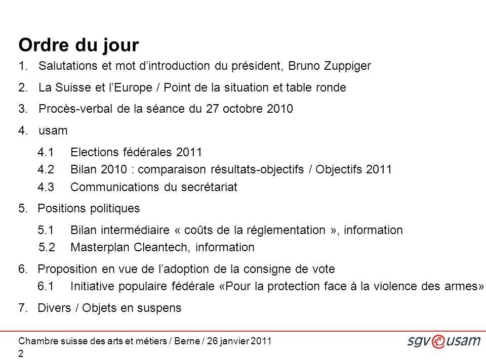 2 Ordre du jour 1.Salutations et mot dintroduction du président, Bruno Zuppiger 2.La Suisse et lEurope / Point de la situation et table ronde 3.Procès-verbal de la séance du 27 octobre 2010 4.usam 4.1Elections fédérales 2011 4.2Bilan 2010 : comparaison résultats-objectifs / Objectifs 2011 4.3Communications du secrétariat 5.Positions politiques 5.1 Bilan intermédiaire « coûts de la réglementation », information 5.2Masterplan Cleantech, information 6.Proposition en vue de ladoption de la consigne de vote 6.1Initiative populaire fédérale «Pour la protection face à la violence des armes» 7.Divers / Objets en suspens