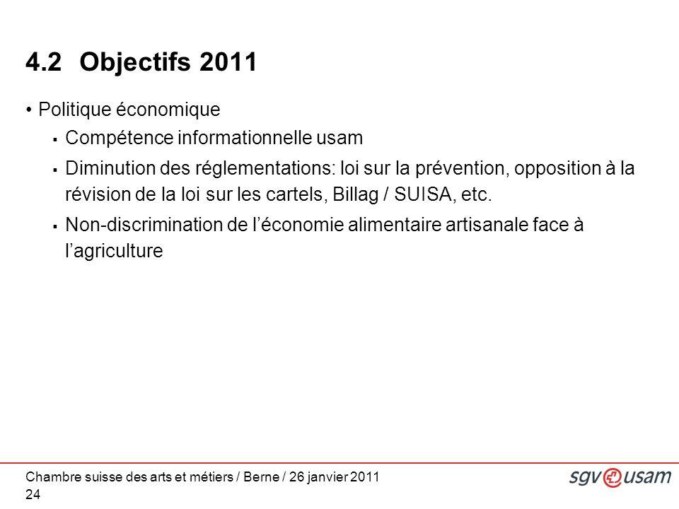 Chambre suisse des arts et métiers / Berne / 26 janvier 2011 24 Politique économique Compétence informationnelle usam Diminution des réglementations: loi sur la prévention, opposition à la révision de la loi sur les cartels, Billag / SUISA, etc.