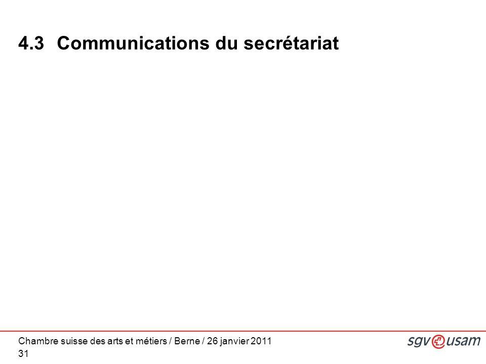 Chambre suisse des arts et métiers / Berne / 26 janvier 2011 31 4.3 Communications du secrétariat