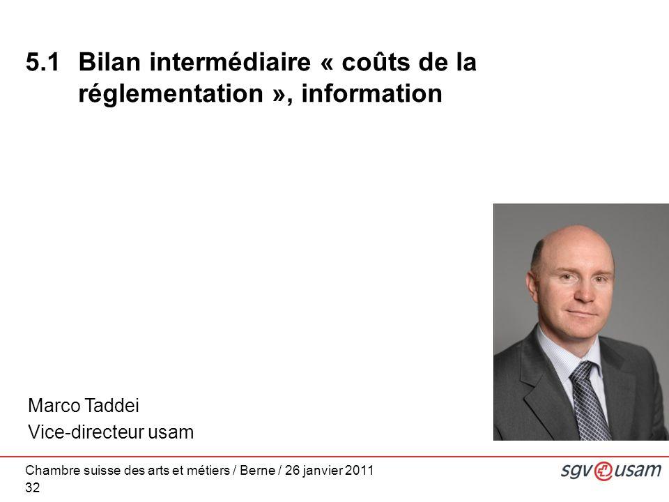 Chambre suisse des arts et métiers / Berne / 26 janvier 2011 32 5.1Bilan intermédiaire « coûts de la réglementation », information Marco Taddei Vice-directeur usam
