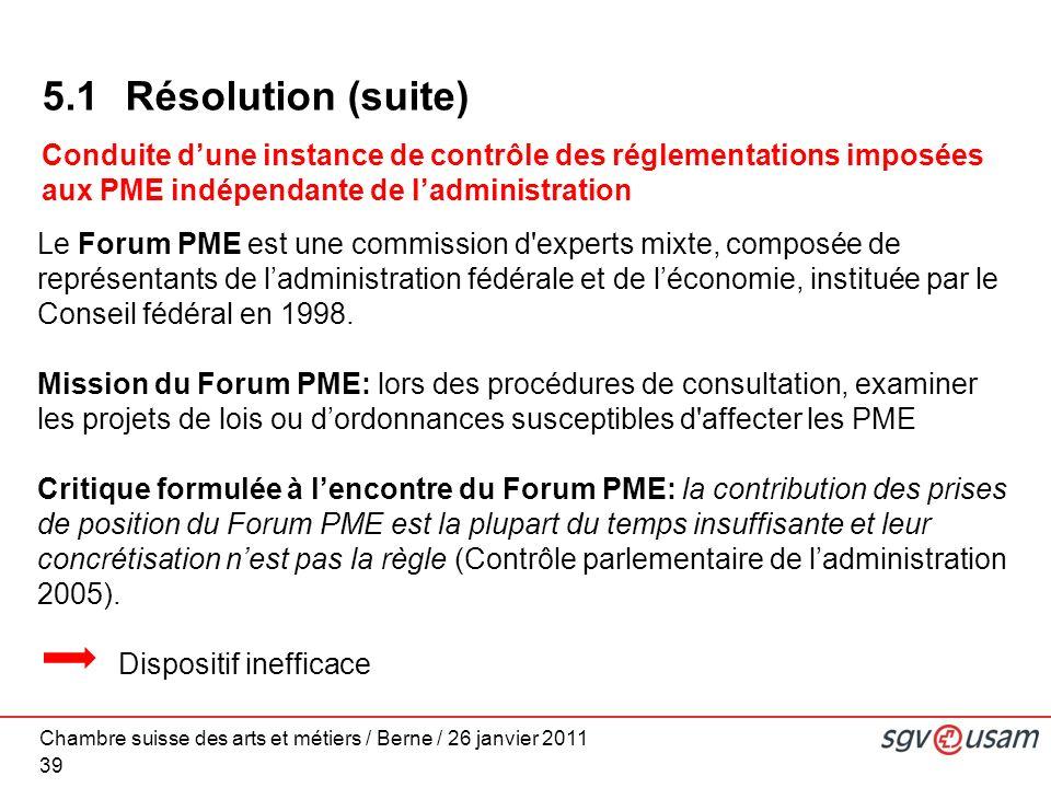 Chambre suisse des arts et métiers / Berne / 26 janvier 2011 39 5.1 Résolution (suite) Conduite dune instance de contrôle des réglementations imposées aux PME indépendante de ladministration Le Forum PME est une commission d experts mixte, composée de représentants de ladministration fédérale et de léconomie, instituée par le Conseil fédéral en 1998.