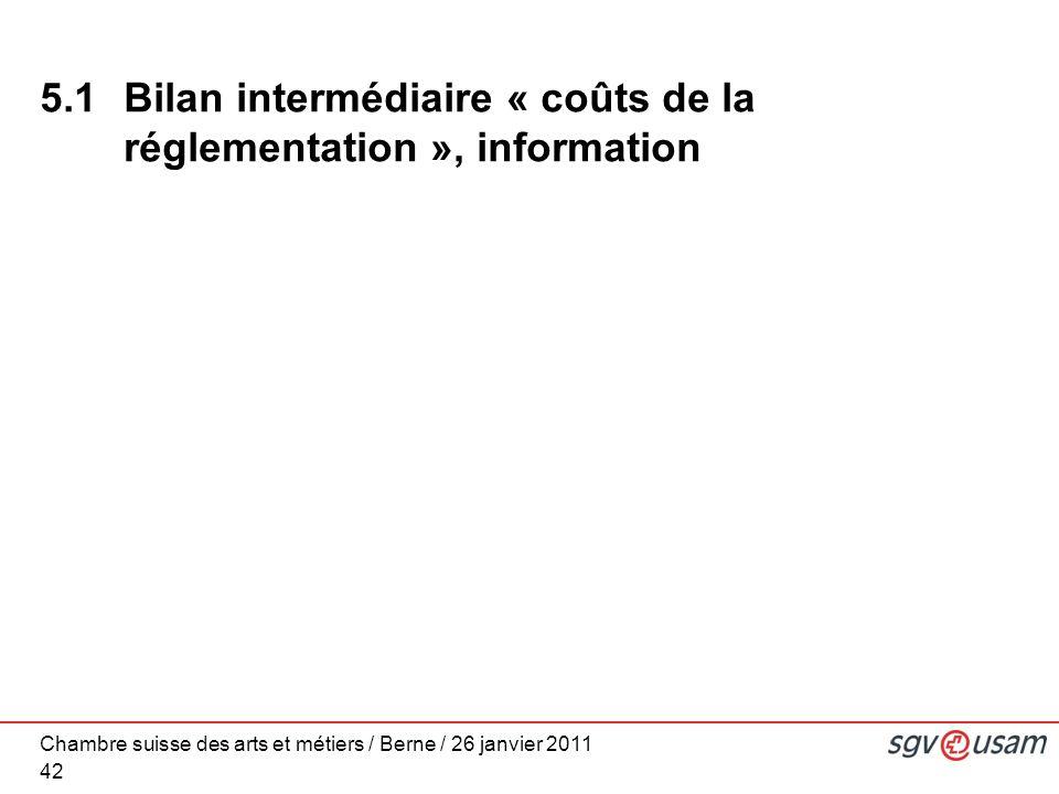 Chambre suisse des arts et métiers / Berne / 26 janvier 2011 42 5.1Bilan intermédiaire « coûts de la réglementation », information