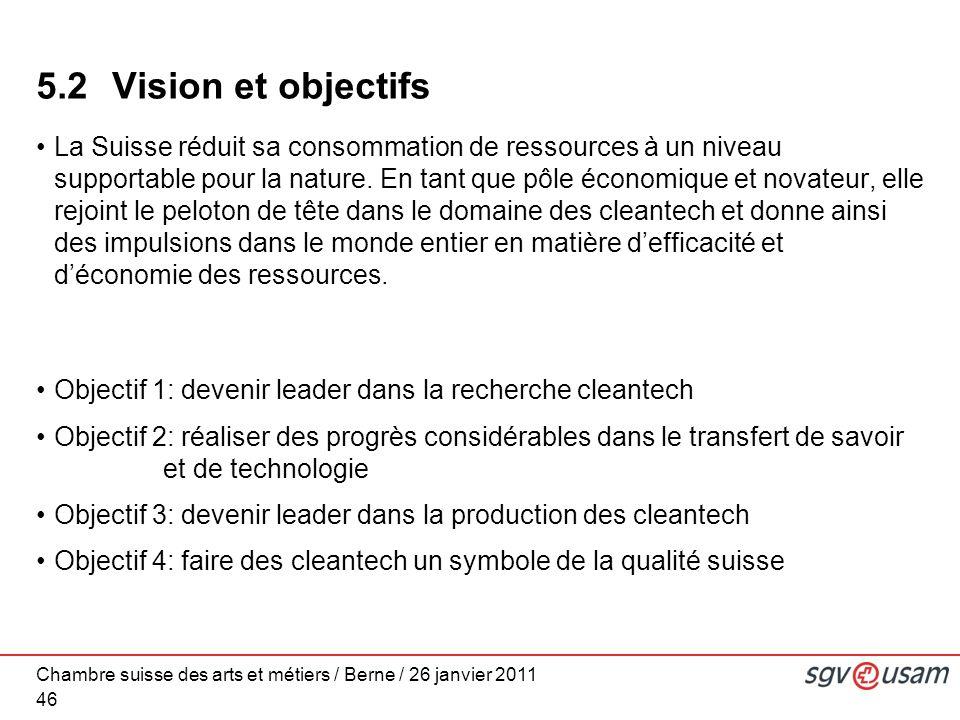 Chambre suisse des arts et métiers / Berne / 26 janvier 2011 46 5.2 Vision et objectifs La Suisse réduit sa consommation de ressources à un niveau supportable pour la nature.
