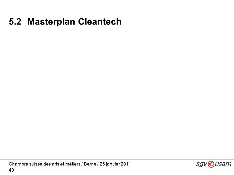 Chambre suisse des arts et métiers / Berne / 26 janvier 2011 49 5.2Masterplan Cleantech