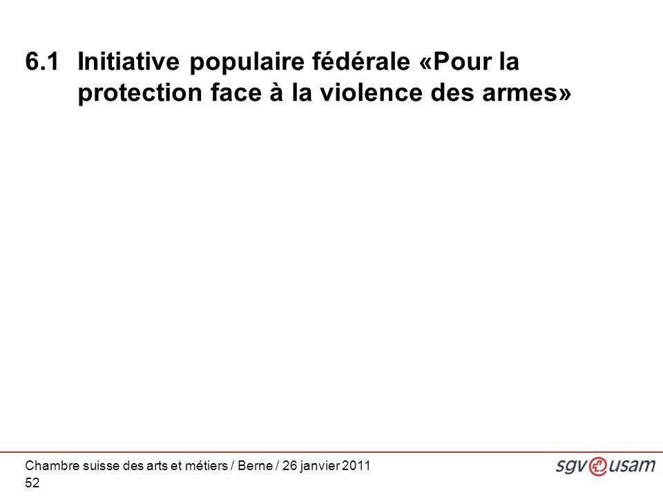 Chambre suisse des arts et métiers / Berne / 26 janvier 2011 52 6.1Initiative populaire fédérale «Pour la protection face à la violence des armes»