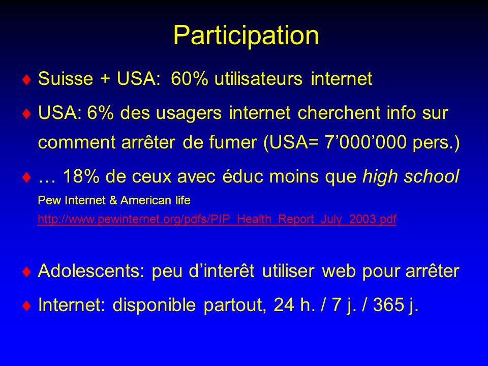 Participation Suisse + USA: 60% utilisateurs internet USA: 6% des usagers internet cherchent info sur comment arrêter de fumer (USA= 7000000 pers.) … 18% de ceux avec éduc moins que high school Pew Internet & American life http://www.pewinternet.org/pdfs/PIP_Health_Report_July_2003.pdf http://www.pewinternet.org/pdfs/PIP_Health_Report_July_2003.pdf Adolescents: peu dinterêt utiliser web pour arrêter Internet: disponible partout, 24 h.