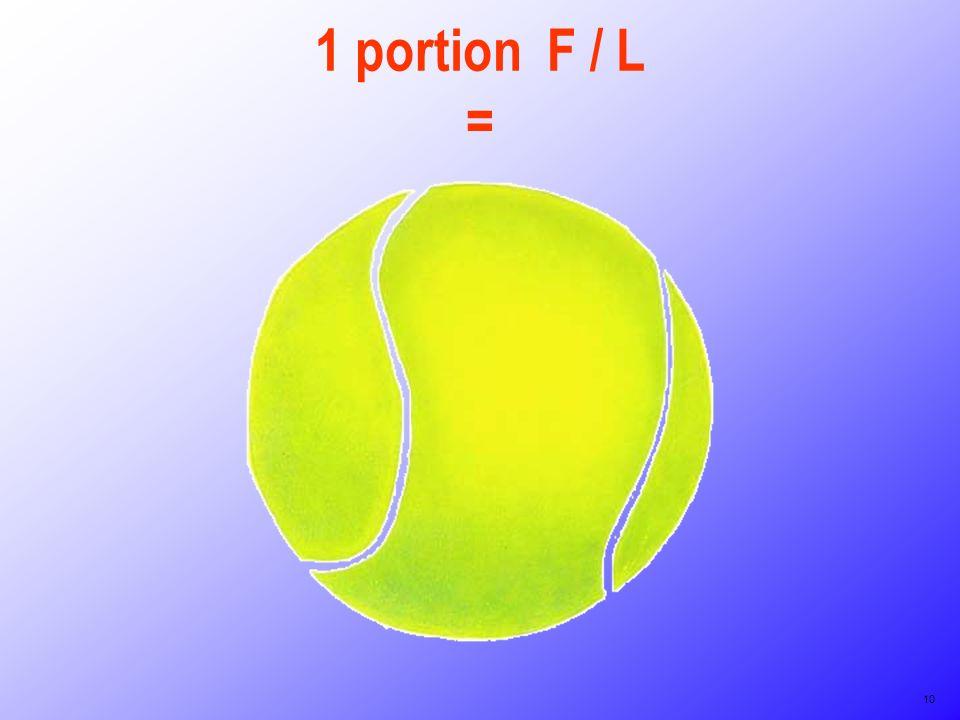 1 portion F / L = 10