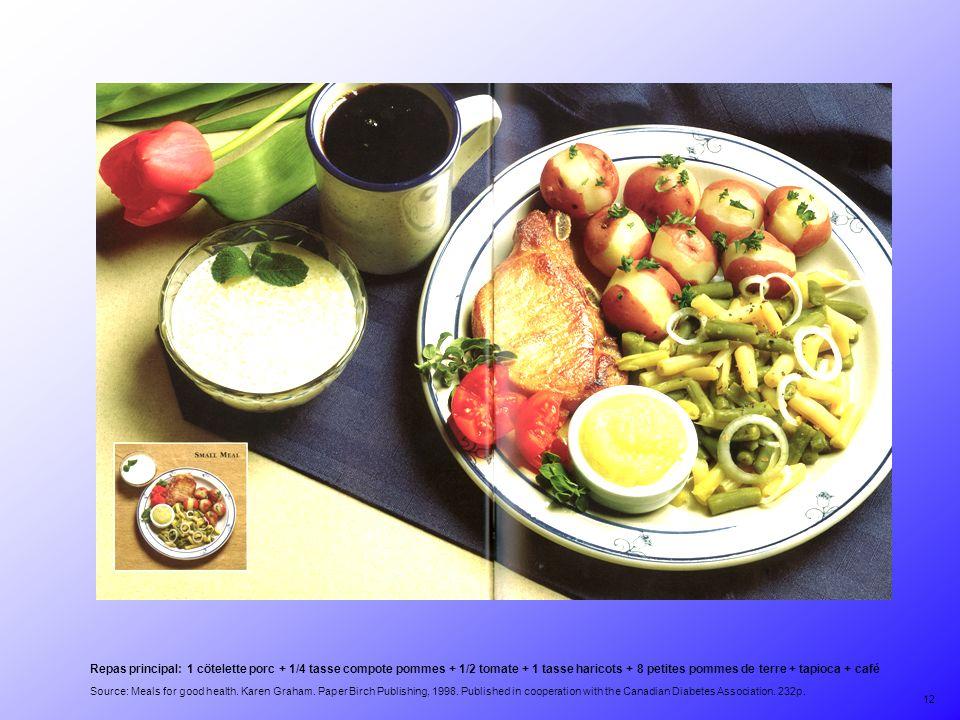 Source: Meals for good health. Karen Graham. Paper Birch Publishing, 1998.