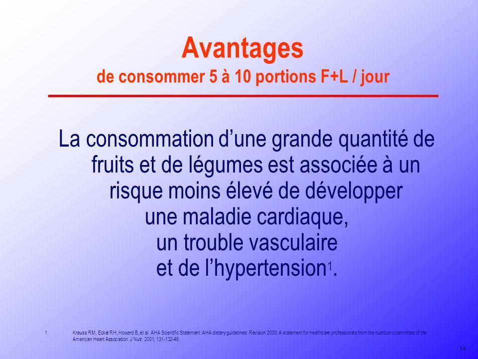Avantages de consommer 5 à 10 portions F+L / jour La consommation dune grande quantité de fruits et de légumes est associée à un risque moins élevé de développer une maladie cardiaque, un trouble vasculaire et de lhypertension 1.