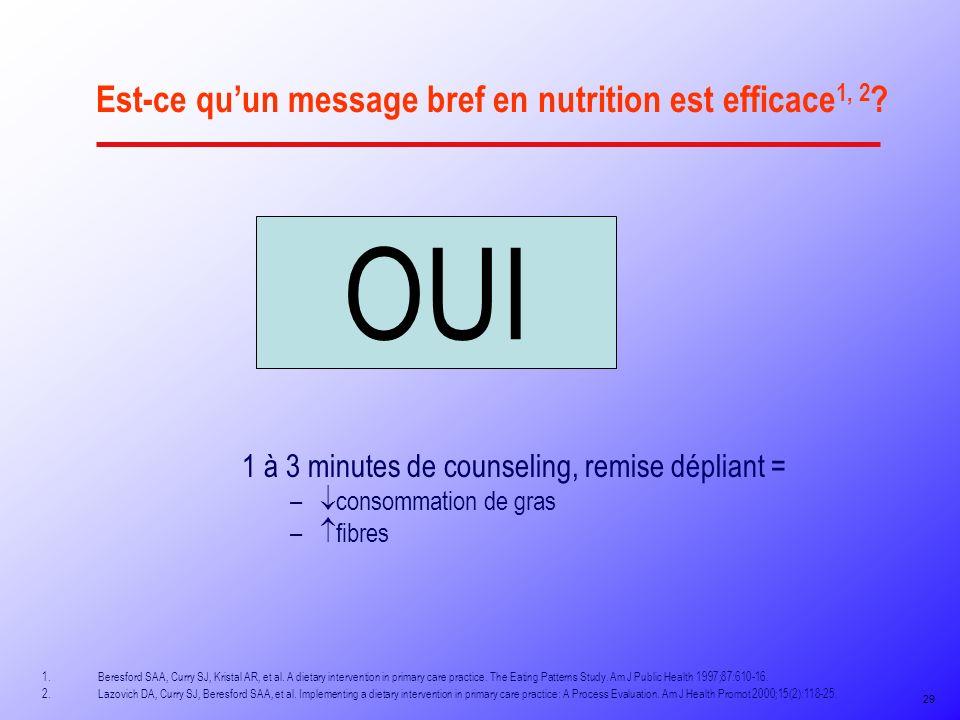 Est-ce quun message bref en nutrition est efficace 1, 2 ? 1 à 3 minutes de counseling, remise dépliant = – consommation de gras – fibres 1.Beresford S