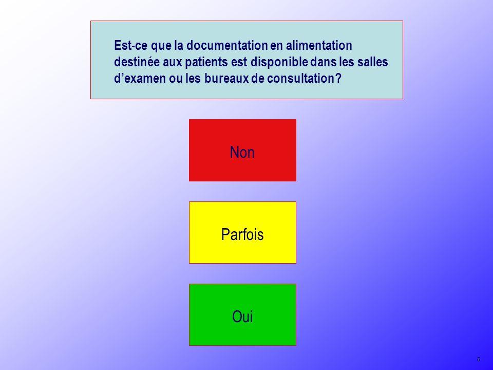 Est-ce que la documentation en alimentation destinée aux patients est disponible dans les salles dexamen ou les bureaux de consultation? 5 Non Parfois