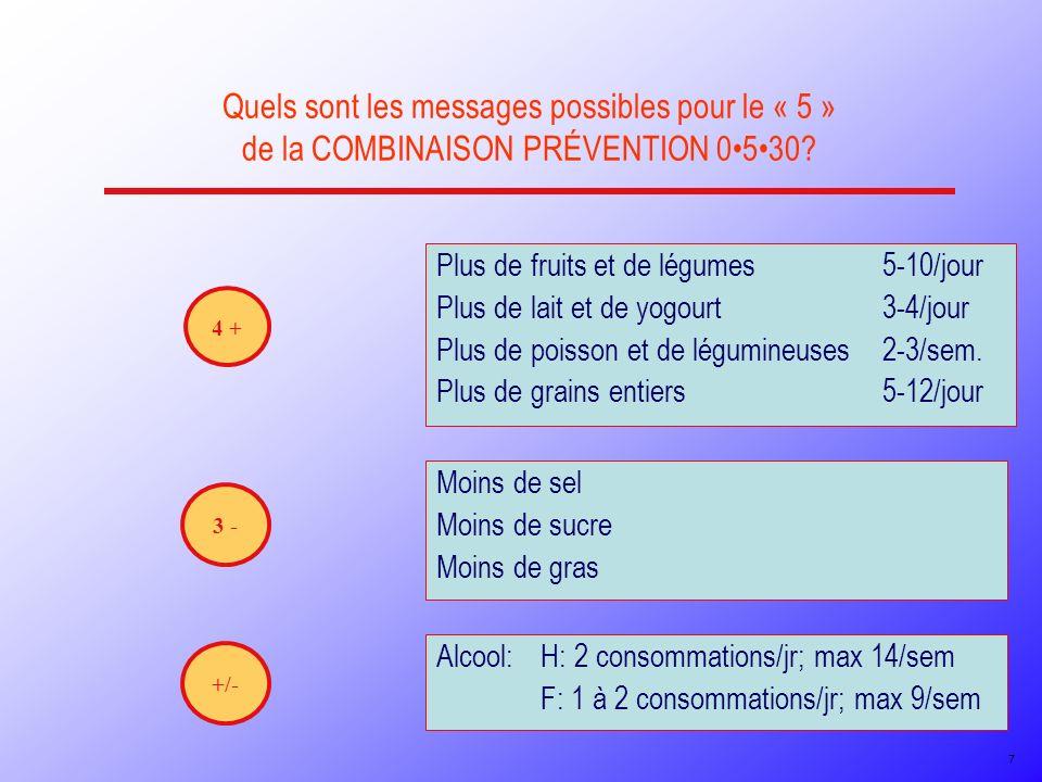 Quels sont les messages possibles pour le « 5 » de la COMBINAISON PRÉVENTION 0530? Moins de sel Moins de sucre Moins de gras 7 Plus de fruits et de lé