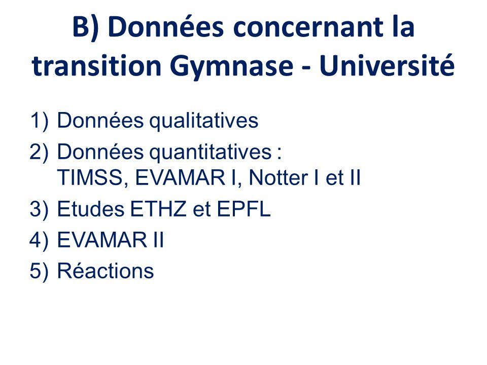 B) Données concernant la transition Gymnase - Université 1)Données qualitatives 2)Données quantitatives : TIMSS, EVAMAR I, Notter I et II 3)Etudes ETHZ et EPFL 4)EVAMAR II 5)Réactions