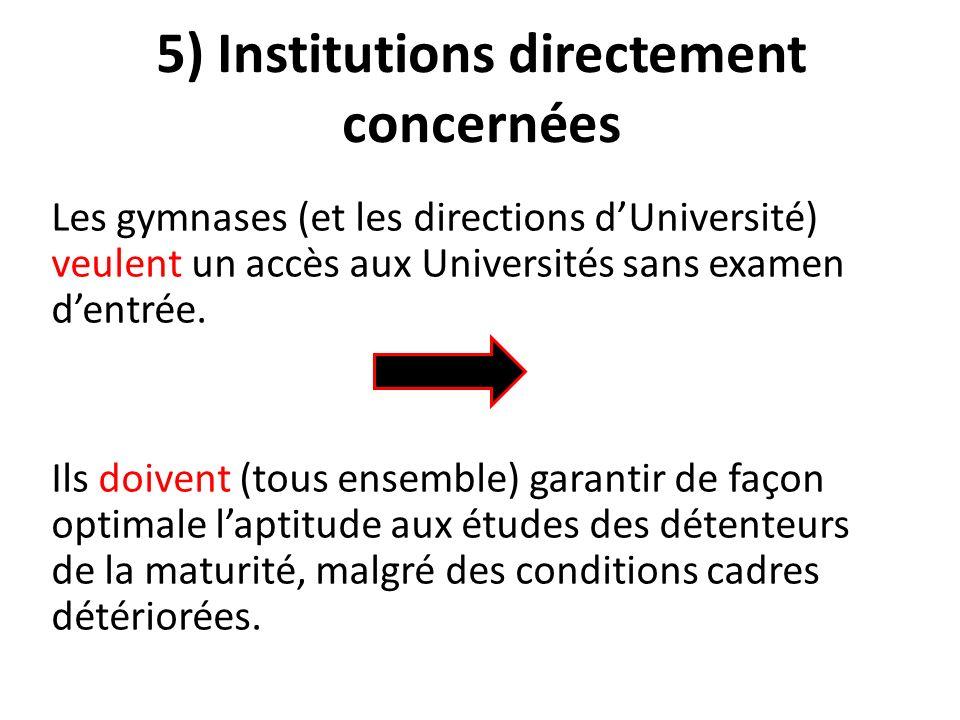 5) Institutions directement concernées Les gymnases (et les directions dUniversité) veulent un accès aux Universités sans examen dentrée.