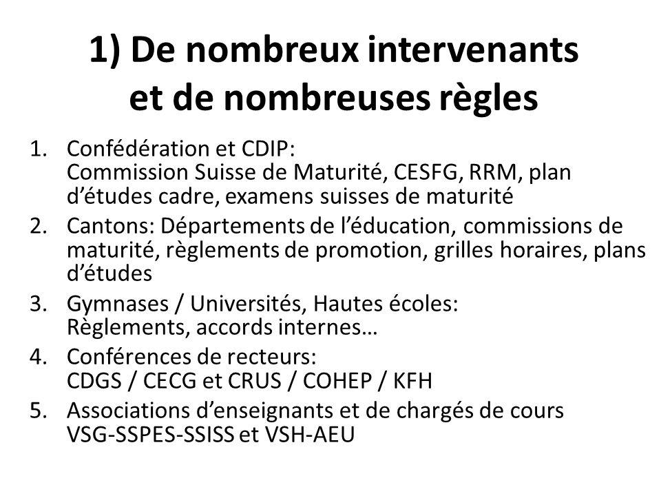 1) De nombreux intervenants et de nombreuses règles 1.Confédération et CDIP: Commission Suisse de Maturité, CESFG, RRM, plan détudes cadre, examens suisses de maturité 2.Cantons: Départements de léducation, commissions de maturité, règlements de promotion, grilles horaires, plans détudes 3.Gymnases / Universités, Hautes écoles: Règlements, accords internes… 4.Conférences de recteurs: CDGS / CECG et CRUS / COHEP / KFH 5.Associations denseignants et de chargés de cours VSG-SSPES-SSISS et VSH-AEU