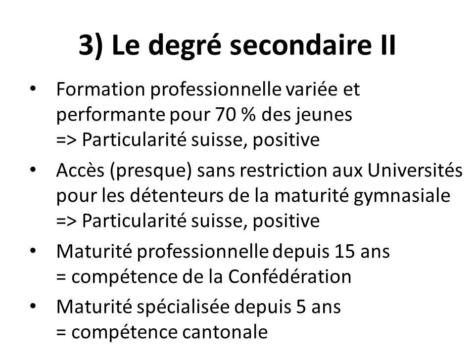 3) Taux daccès aux études tertiaires 2008 Taux daccès moyen OCDE : total = 60 % Taux daccès CH daprès OCDE : total = 26 % .