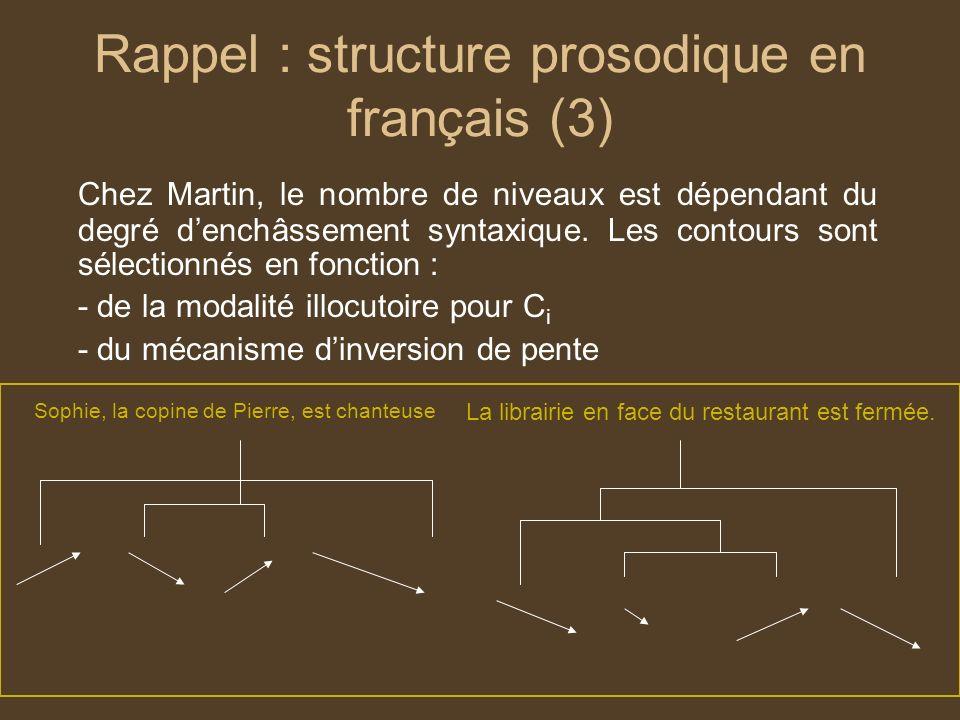 Rappel : structure prosodique en français (3) Chez Martin, le nombre de niveaux est dépendant du degré denchâssement syntaxique.