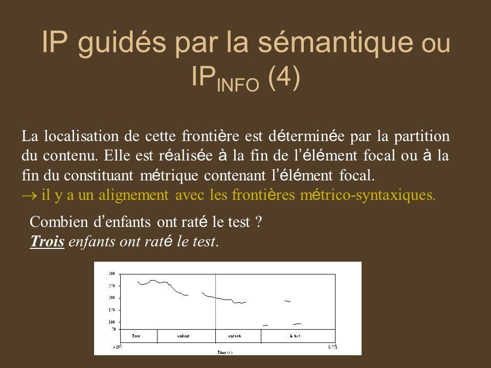 IP guidés par la sémantique ou IP INFO (4) La localisation de cette fronti è re est d é termin é e par la partition du contenu.