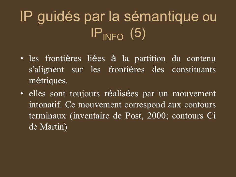 IP guidés par la sémantique ou IP INFO (5) les fronti è res li é es à la partition du contenu s alignent sur les fronti è res des constituants m é triques.
