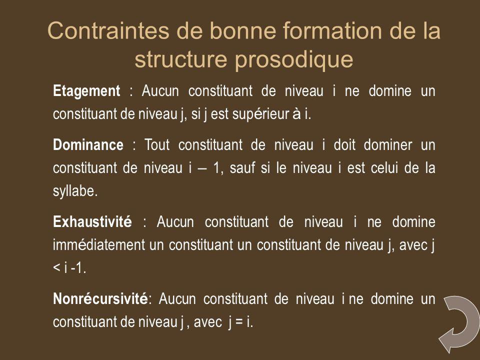 Contraintes de bonne formation de la structure prosodique Etagement : Aucun constituant de niveau i ne domine un constituant de niveau j, si j est sup é rieur à i.