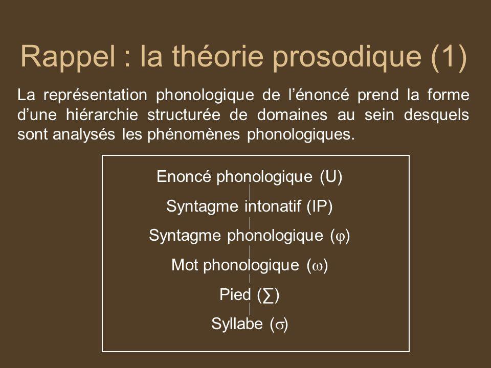 Rappel : la théorie prosodique (2) Principes fondamentaux : - cette hiérarchie se situe à linterface entre les composantes syntaxique et phonologique de la Grammaire (la syntaxe nest pas visible par la phonologie) - la bonne formation de la hiérarchie prosodique est garantie par lhypothèse de létagement strict (strict layer hypothesis) qui a été reformulée sous la forme de quatre contraintes distinctes : Étagement, Dominance, Exhaustivité et Non Récursivité.Étagement, Dominance, Exhaustivité et Non Récursivité.
