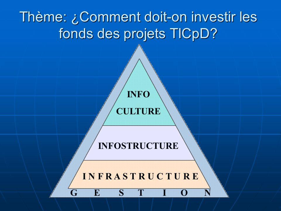Thème: ¿Comment doit-on investir les fonds des projets TICpD.