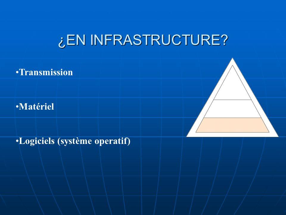 ¿EN INFRASTRUCTURE Transmission Matériel Logiciels (système operatif)