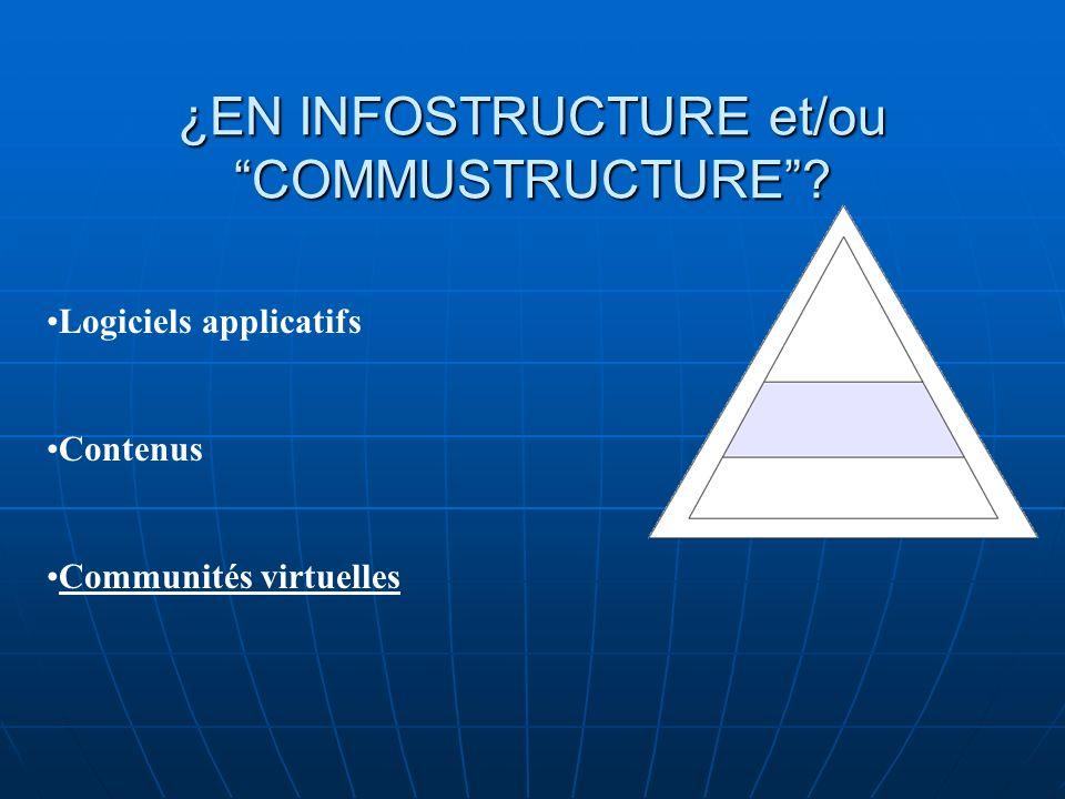 ¿EN INFOSTRUCTURE et/ou COMMUSTRUCTURE? Logiciels applicatifs Contenus Communités virtuelles