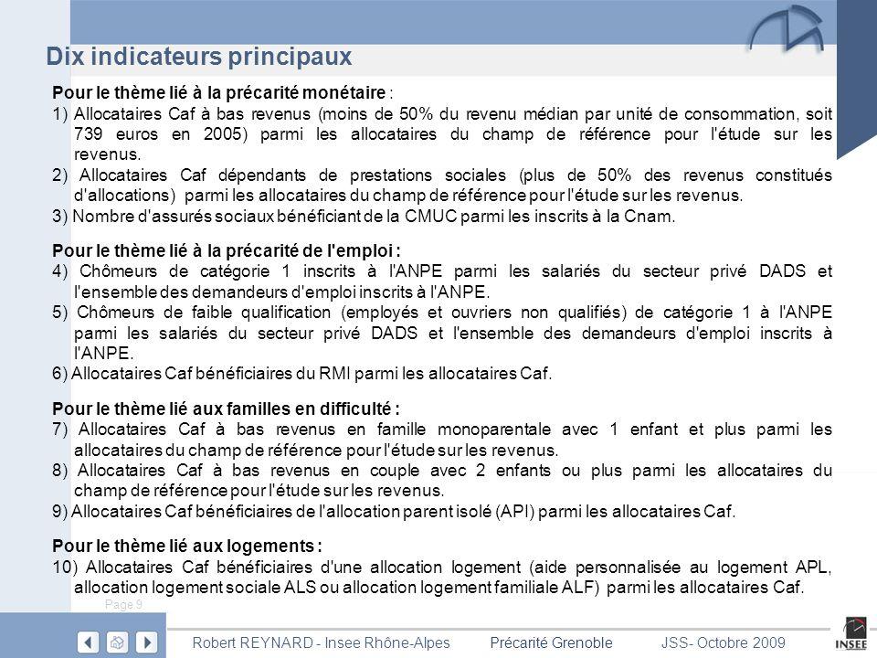 Page 10 Précarité GrenobleRobert REYNARD - Insee Rhône-AlpesJSS- Octobre 2009 Des indicateurs qui cernent mal les personnes âgées et les étudiants en situation de précarité Personnes âgées de plus de 65 ans : – non prises en compte dans les études sur les allocataires à bas revenus car leurs revenus sont mal connus dans la source Caf – le minimum vieillesse nest pas versé par les Caf – le minimum vieillesse se substitue à la CMUC pour les personnes âgées –exclues de fait des indicateurs liés à lemploi et au chômage Etudiants – non pris en compte dans les études sur les allocataires à bas revenus car leurs revenus sont mal connus dans la source Caf – exclus de tous les indicateurs Caf de cette étude car très nombreux dans lagglomération de Grenoble –mutuelles étudiantes non prises en compte dans la source Cnam –jobs dété exclus de la source DADS