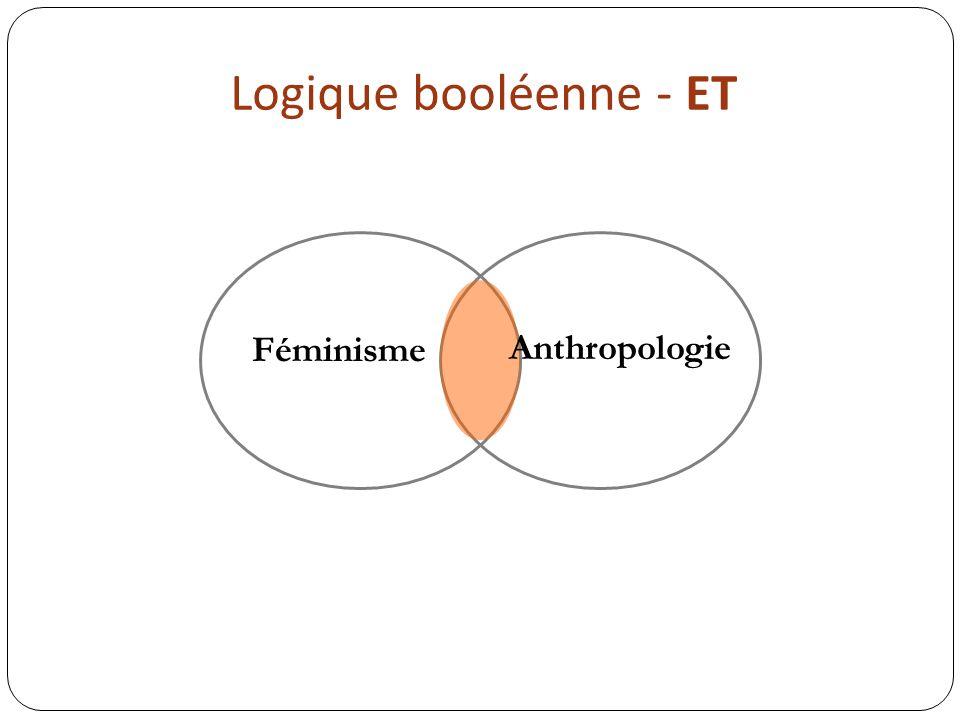 Logique booléenne - ET Féminisme Anthropologie