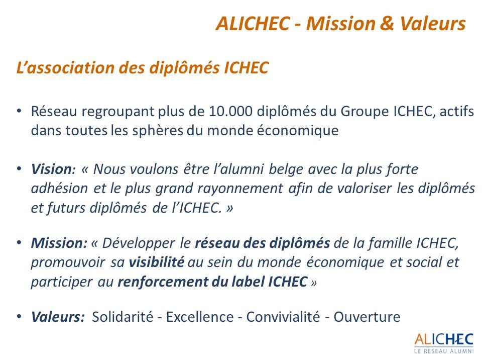 Lassociation des diplômés ICHEC Réseau regroupant plus de 10.000 diplômés du Groupe ICHEC, actifs dans toutes les sphères du monde économique Vision :
